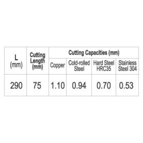 FOARFECE PENTRU TABLA 0.96 MM
